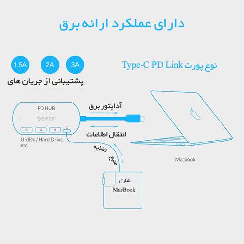 هاب 4 پورت Type-c USB 3.1 مدل ORICO HCD1